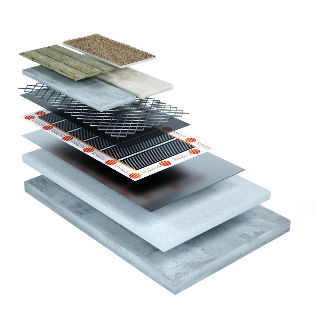 Infra padlófűtés rétegrend szőnyeg